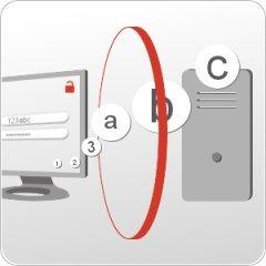 Transport de données non sécurisé d'un ordinateur à un serveur : pas de certificat SSL